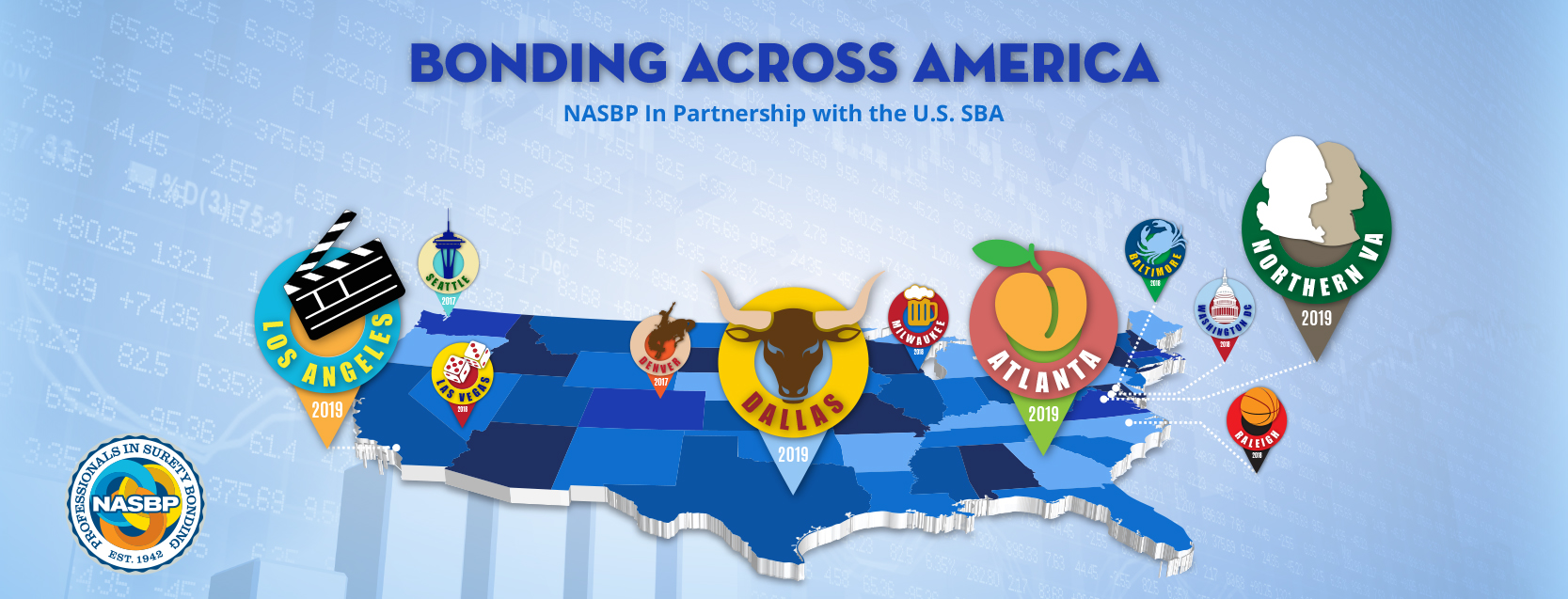 Bonding Across America